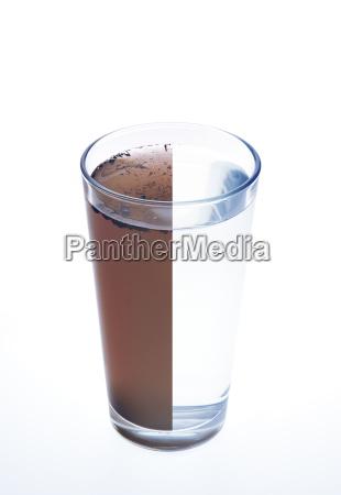 el agua limpia y sucia en