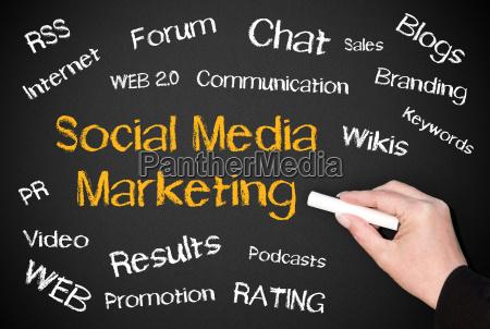 social media marketing concepto de