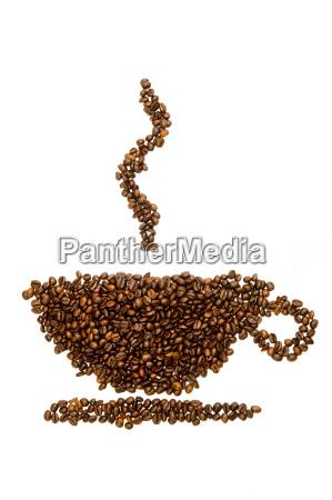 aumento de precios en el cafe
