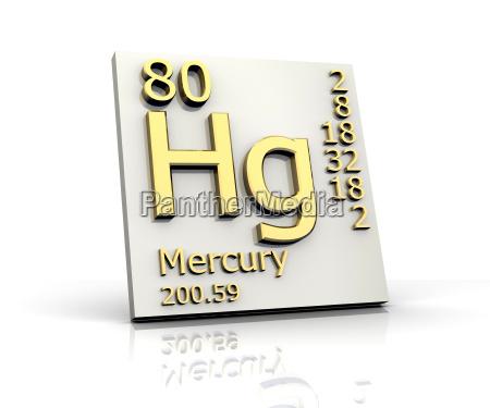 mercurio forma tabla periodica de elementos