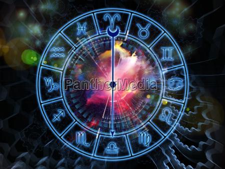 mundo del zodiaco