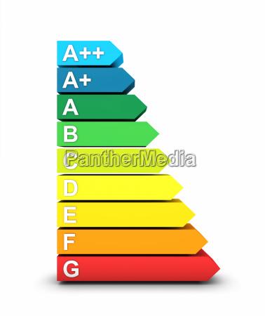 3d simbolo clases de eficiencia energetica