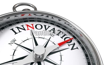 brujula del concepto de innovacion