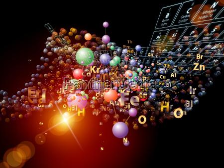 visualizacion de elementos quimicos
