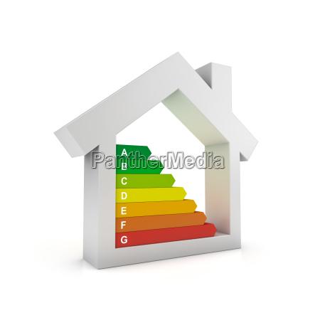 la eficiencia energetica