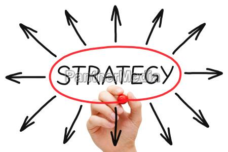 marcador rojo concepto estrategia