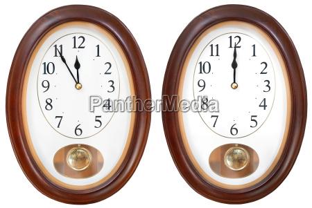 twelve o clock on oval dial