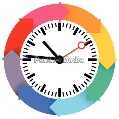 tiempo de planificacion