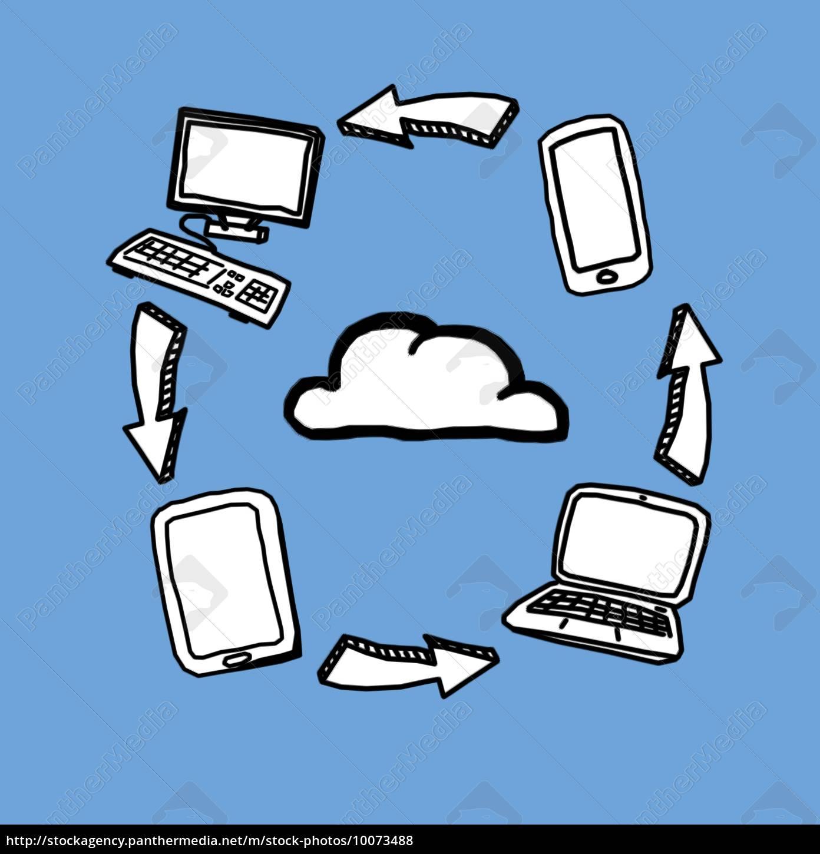 los, dibujos, de, cloud, computing - 10073488