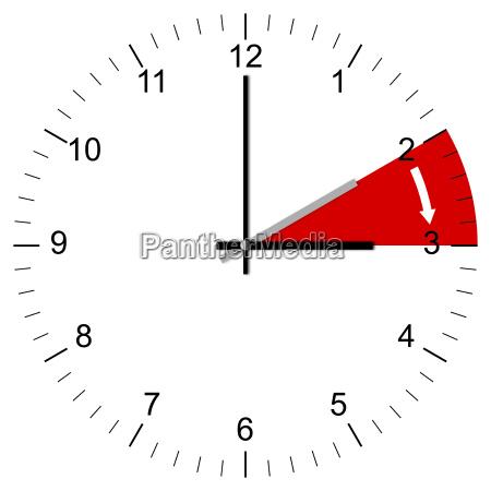 objeto opcional grafico moderno reloj puntero