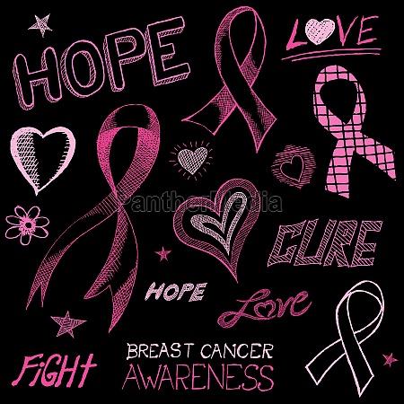 bosquejo de la conciencia del cancer