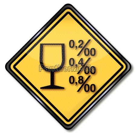 sinal promilleadlimites e alcoolismo
