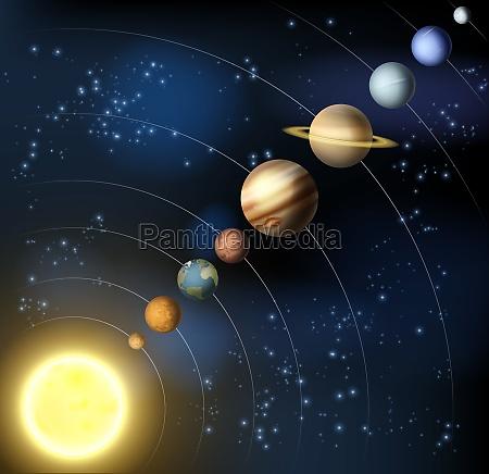 sistema solar desde el espacio