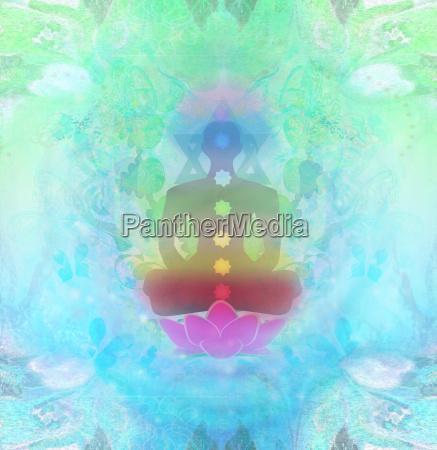 pose de loto de yoga padmasana