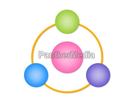 grafico dibujo foto diagrama explicacion mercadeo