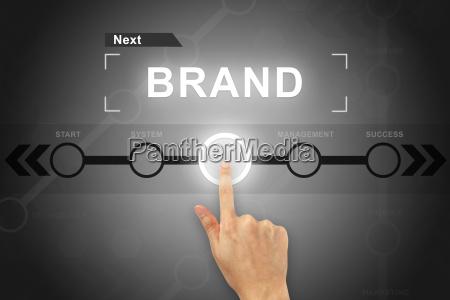 boton de marca de marketing lado
