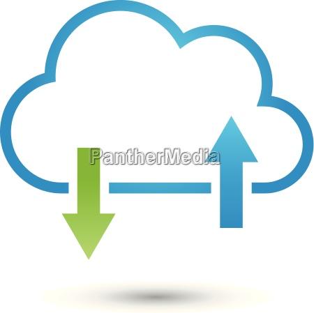 computacion en la nube nube internet