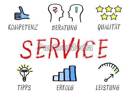 servicio competencia asesoramiento calidad exito rendimiento