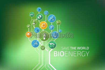 infografia ecologica bio energy