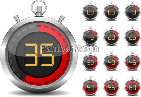 digital temporizador