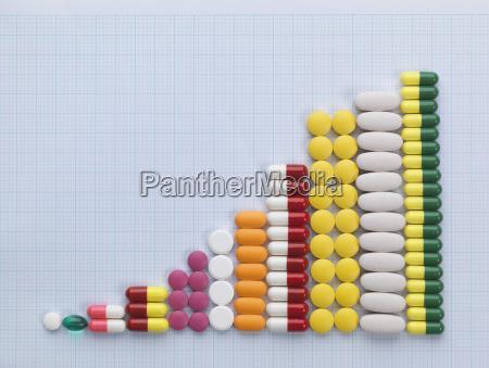 variedad de medicina en papel grafico