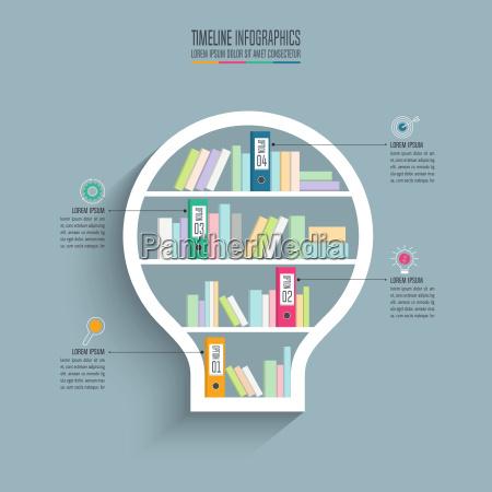 creative concept for infographic lightbulb bookshelf
