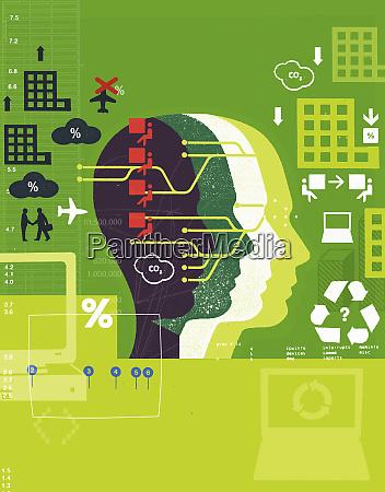 redes empresariales y cuestiones medioambientales a