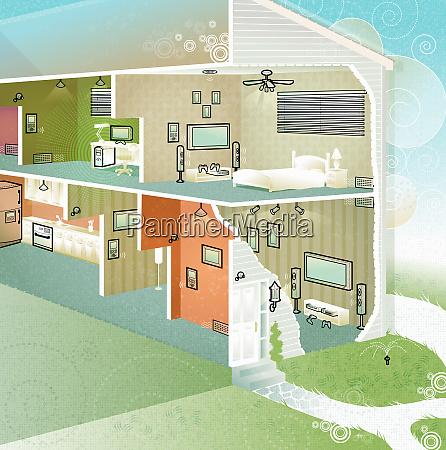 seccion transversal de la casa electronica