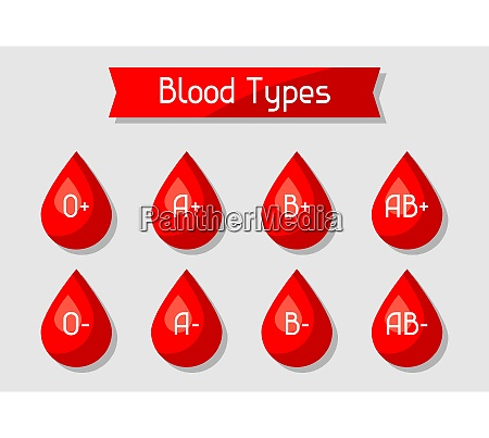 blood types set of drops medical