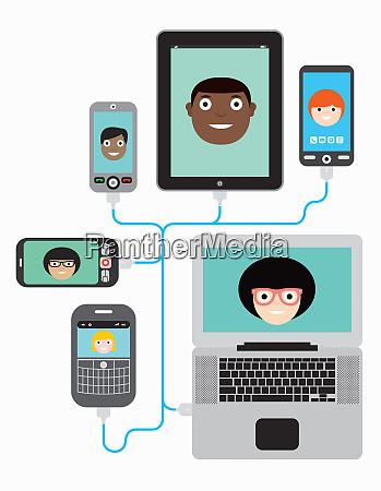 muchas personas videoconferencias usando diferentes dispositivos