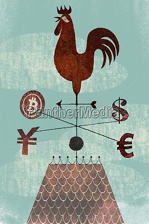veno meteorologico financiero mundial